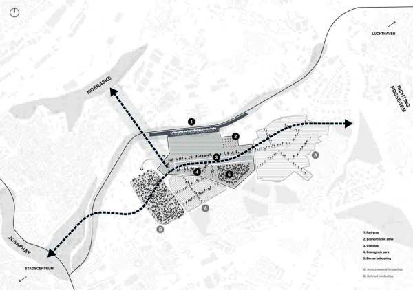Projet urbain Défense : nature